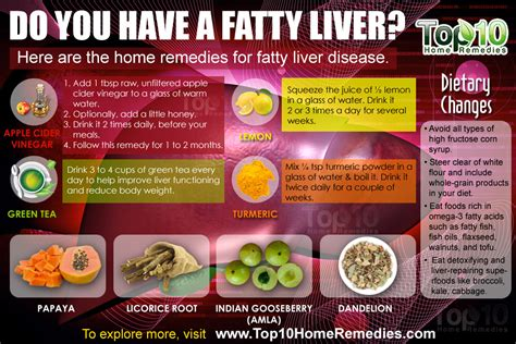 home remedies for fatty liver disease great and more