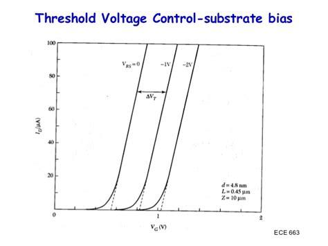 mos capacitor threshold voltage threshold voltage of mos capacitor 28 images mos capacitor mos capacitance c v curve
