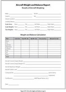 Air Balance Report Template by Air Balance Report Template Injury Incident Report Form