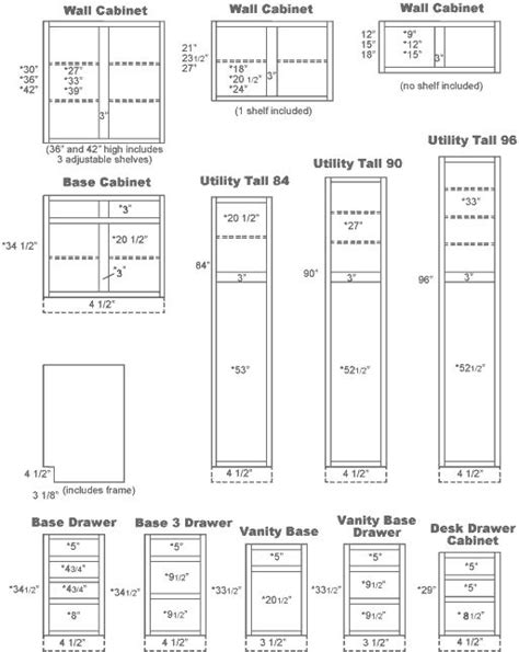 Kitchen Cabinet Standard Measurements by Standard Cabinet Sizes Exle W3618 W Cabinet Type 36