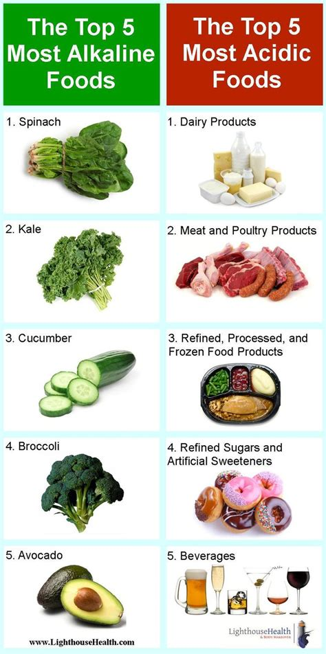 Detoxing Acidity In by 25 Best Ideas About Ulcer Diet On Reflux Diet