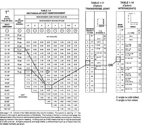 10 By 24 Flooring Calculator - duct size chart pdf duct sizing chart free