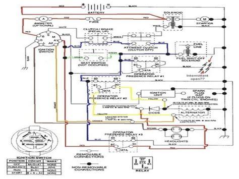 kohler ch15 5 wiring diagram wiring diagram with description
