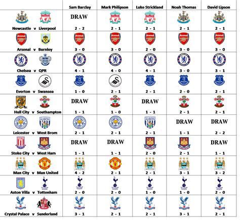 epl table winners sq premier league predictions matchday 10 soccer the