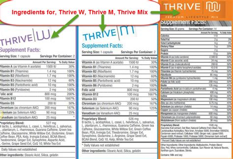 thrive m supplement le vel thrive weight loss scam same thing different look