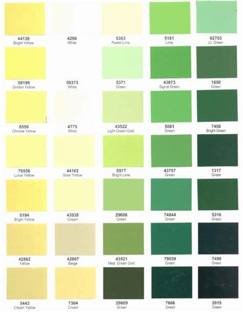 dupont paint color chart sle autos post