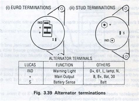 lucas a127 alternator wiring diagram in lucas a127