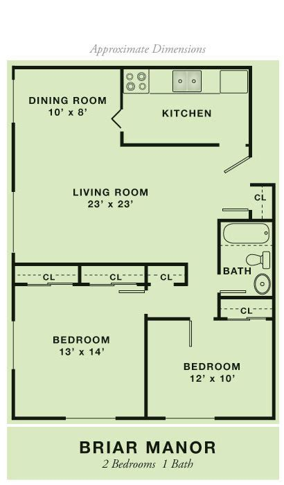 auto floor plan rates auto floor plan rates 28 images floor plans and rates