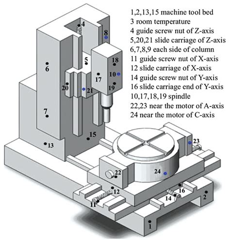 research paper of mechanical engineering research paper mechanical engineering free