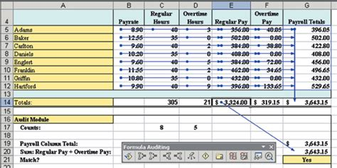 Spreadsheet Errors by Ferret Out Spreadsheet Errors