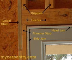 How To Reframe A Door by Framing A Door