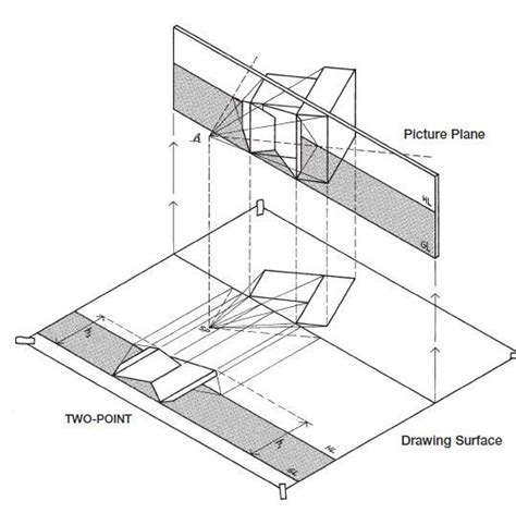 types of architectural plans architectural drawing