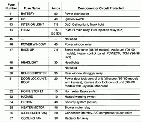1998 honda civic central locking wiring diagram free