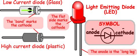 what is gpu diode physics as september 2013