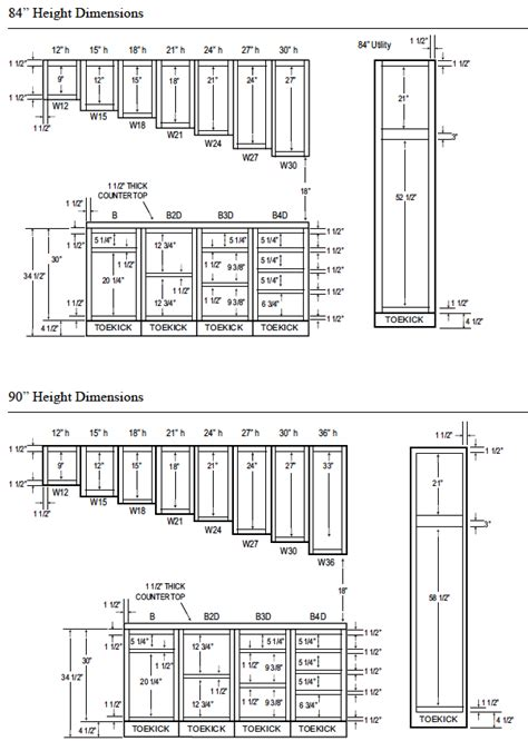 Typical Height Of Kitchen Cabinets Tag For Standard Cabinet Dimensions Cabinet Drawer Dimensions Standard Kitchen Base Cabinets