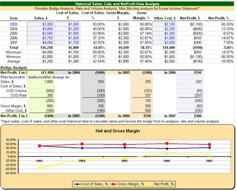 Data Analysis Spreadsheet by Images Of Personal Schedules Calendar Template 2016