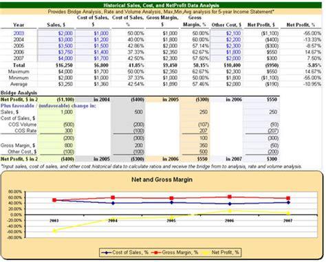 Spreadsheet Data Analysis by Historical Data Analysis Spreadsheet By Excelidea