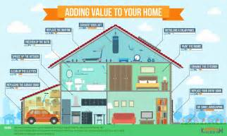 what is your house how to add value to your home the homesource