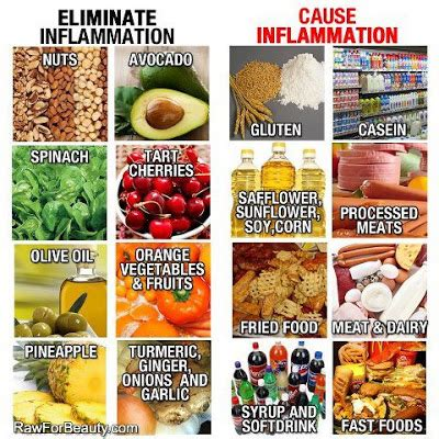 Chronic Inflammation Detox by Be Well And Wealthy For Wellness And Wealth Seekers
