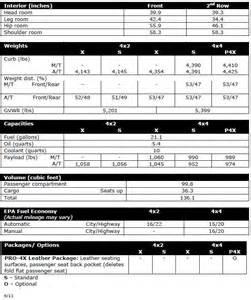 Nissan Xterra Dimensions 2013 Nissan Xterra Specifications Nissanhelp