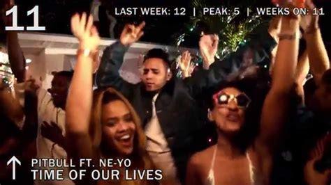 vevo top 50 songs of the week may 17 2015 vevo top 50 songs of the week may 14 2015 week 73 youtube
