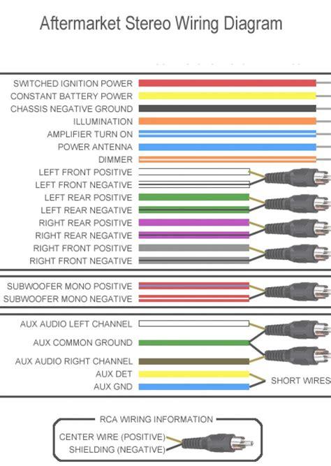 car stereo speaker wiring wiring diagrams wiring diagrams