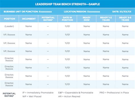 bench strength succession planning middle market company succession planning