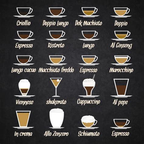 Diferentes tipos de café   Baixar vetores grátis