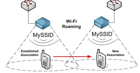 design wap definition fix wifi roaming issues on the galaxy s iii i9300