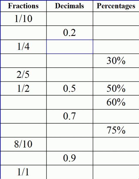 Worksheets For Fractions Grade 6
