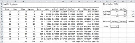 pattern classification table of contents classification table real statistics using excel