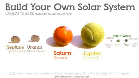 topic build your own solar system solar guide