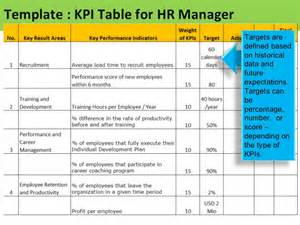 Hr Kpi Template Excel by Excel Templates For Kpis For Hr Financedagor
