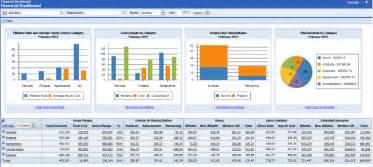 Financial Reporting Dashboard Template Financial Dashboard Excel Template Khafre