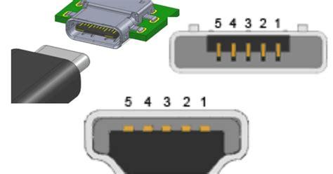 Baterai Hp Samsung Tidak Bisa Di Charge cara praktis mengatasi ponsel atau hp tidak bisa di charge