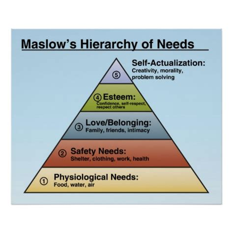 classroom layout psychology maslow s hierarchy of needs classroom poster zazzle