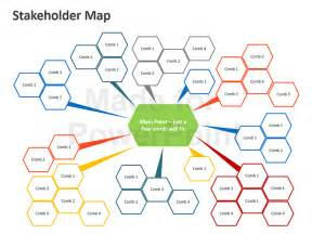 Stakeholder Map Editable Ppt Template Powerpoint Map Template