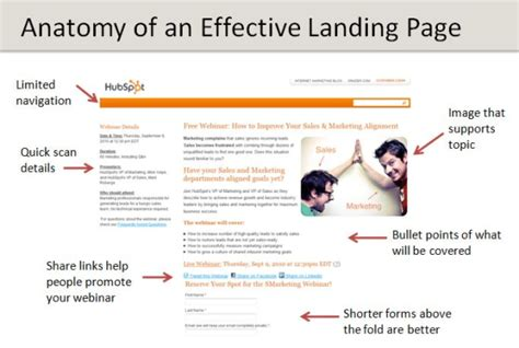 How To Create An Effective The Ultimate Guide To Creating Effective Landing Pages