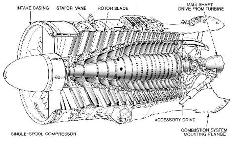 Unified Propulsion Lecture 1