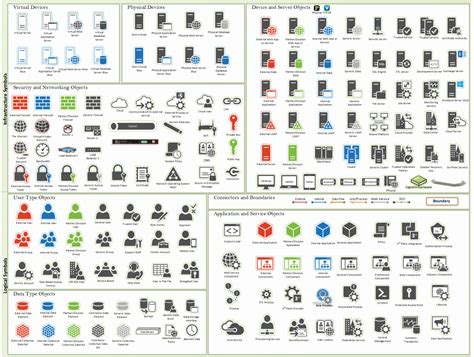 microsoft visio stencils free microsoft visio stencil links collection the solvent