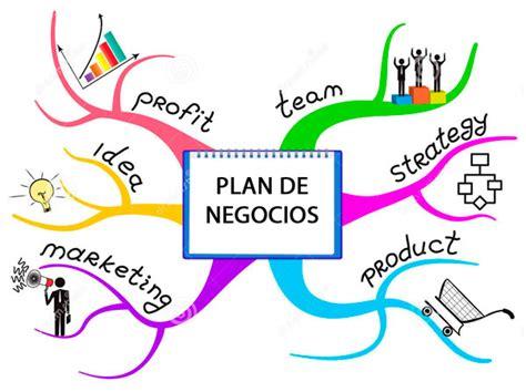 tu plan enforma 8427042426 plan de negocio c 243 mo poner en marcha tu negocio