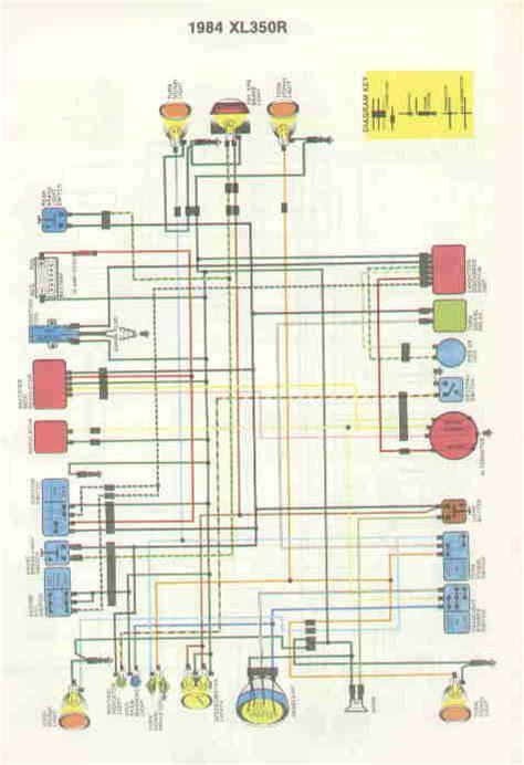 1984 honda xl350r wiring diagram get free image about