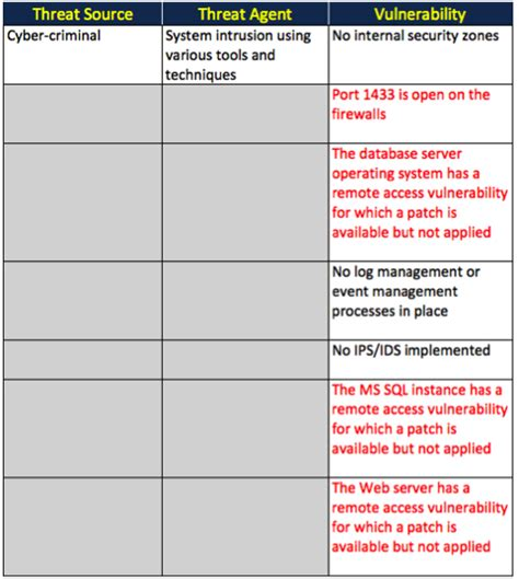vulnerable adults protection policy template risk assessment template vulnerable adults