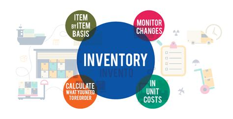 5 ways to boost your business by simplifying inventory