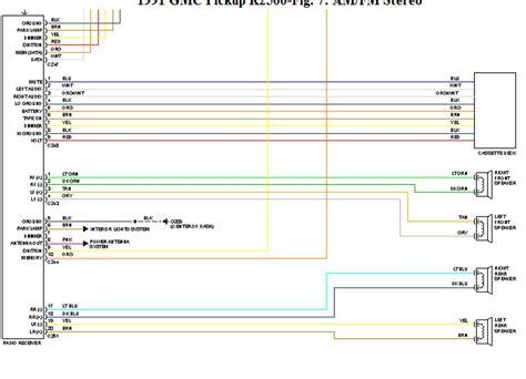 2002 gmc savana 2500 wiring diagram data wiring diagrams 2002 gmc savana 2500 wiring diagram data wiring diagrams