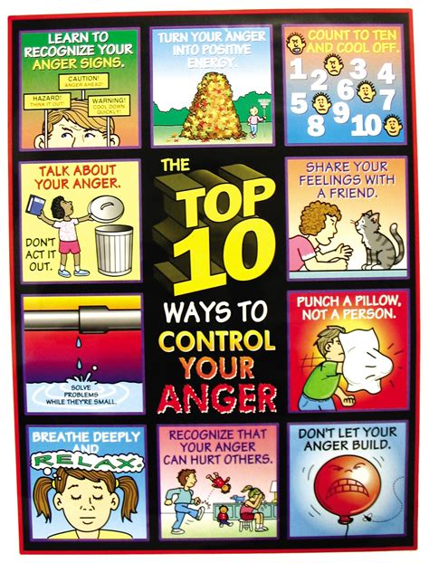temper temper an effective strategy to conquer your anger and hostility books your temper tips to your anger support for