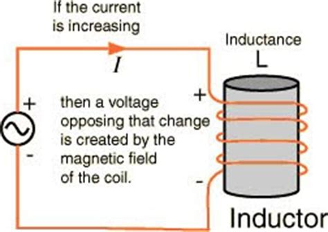 what is q value of inductor the electric inductance