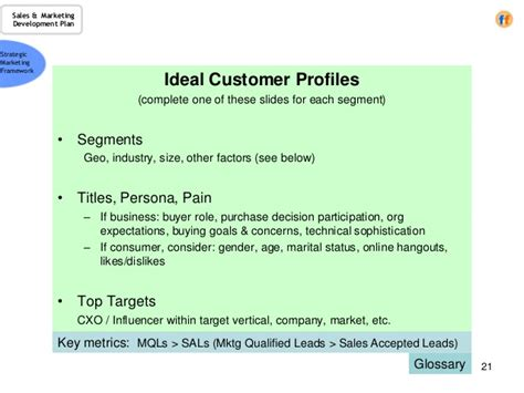 customer profile template demand metric the beginner u0027s guide to creating marketing personas