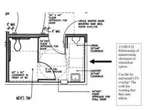 restroom plumbing fixtures can clear floor spaces