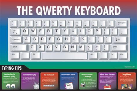 qwerty keyboard layout diagram qwerty keyboard layout diagram newhairstylesformen2014 com